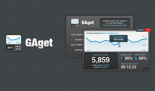 GAget — A Google Analytics Widget for OS X