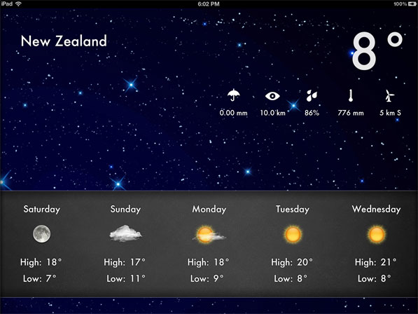 Stunning Weather Visuals on your iOS Device with Weather 2x