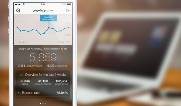 GAget — Google Analytics App for your iPhone