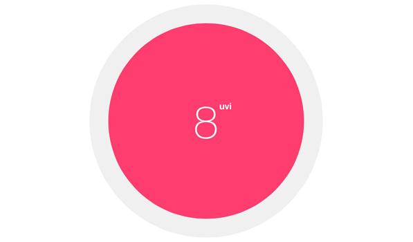 Suny — The UV Meter App