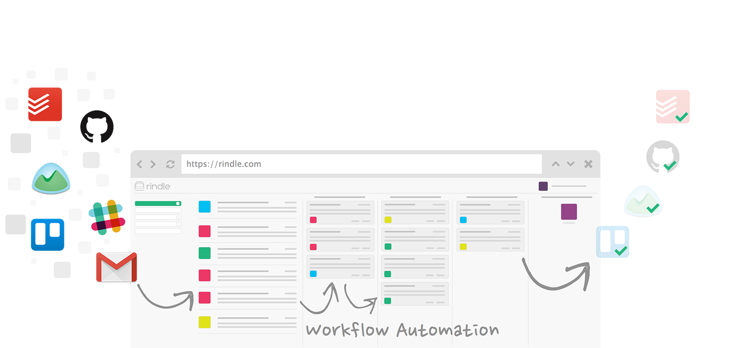 Rindle - Simplify Your Workflow