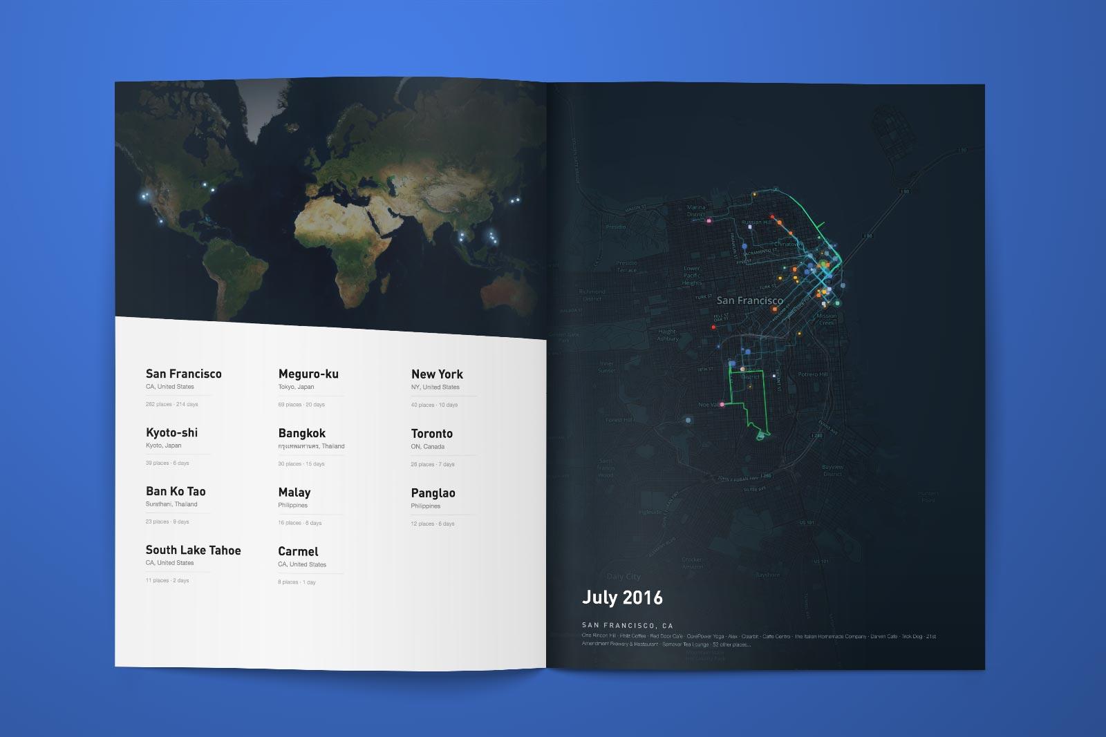 Gyroscope Annual Report Book