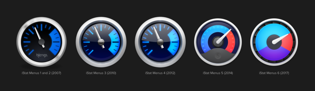 iStat Menus App Icon Evolution