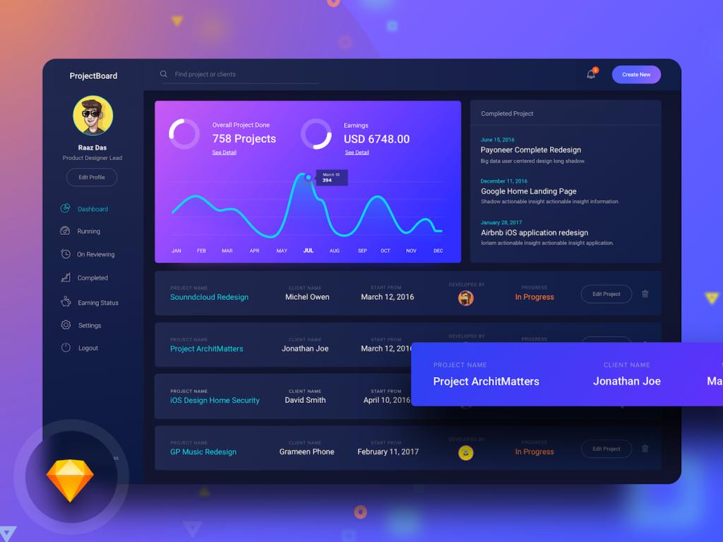 Project Management Dashboard Dark Freebie by Surja Sen Das Raj💯